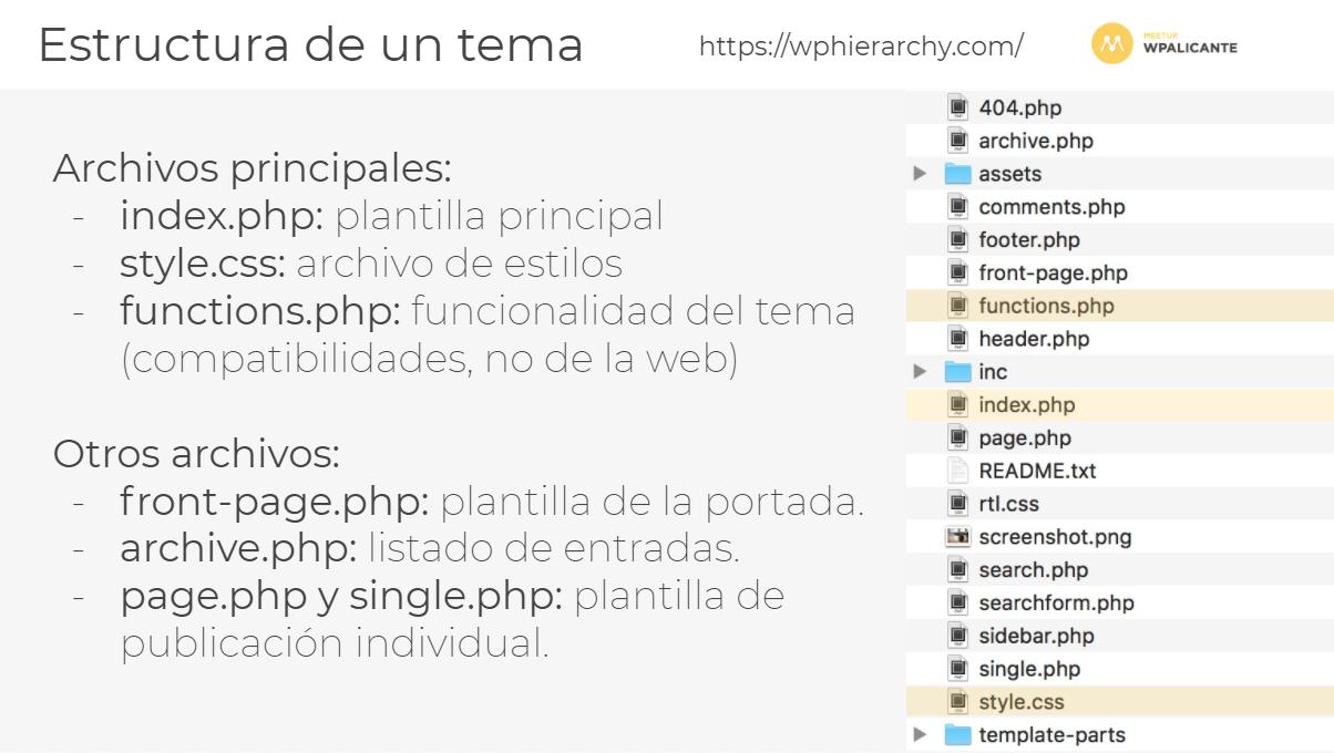 """Cómo fue la charla """"Aprende a hacer tu web: Temas WordPress"""""""